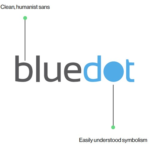Bluedot: Old logo