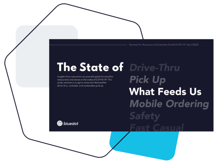 state of what feeds us: Covid-19 study