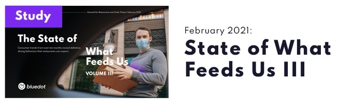 State of What Feeds Us Voluem 3